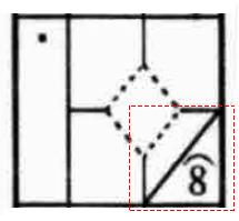 投球(球數)欄內使用之符號